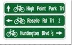 Winke - bike path sign